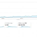 月間5万PV達成!3ヶ月でわかったブログ運営のコツ