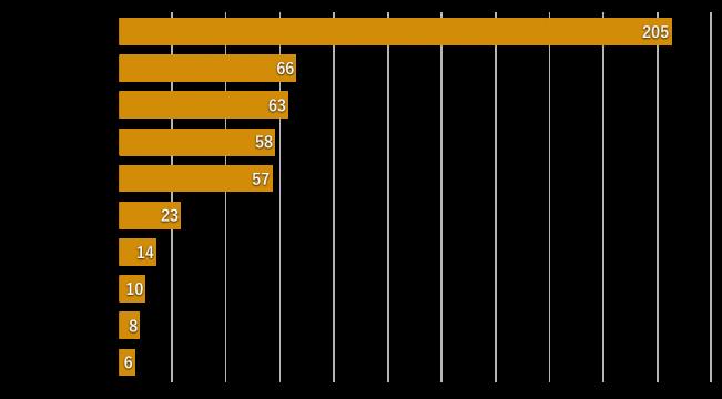 %e8%87%aa%e5%8b%95%e8%bb%8a%e3%83%a1%e3%83%bc%e3%82%ab%e3%83%bc%e5%9b%bd%e5%86%85%e3%83%a9%e3%83%b3%e3%82%ad%e3%83%b3%e3%82%b0%e3%83%bc%e5%9b%bd%e5%86%85%e8%b2%a9%e5%a3%b2%e5%8f%b0%e6%95%b0