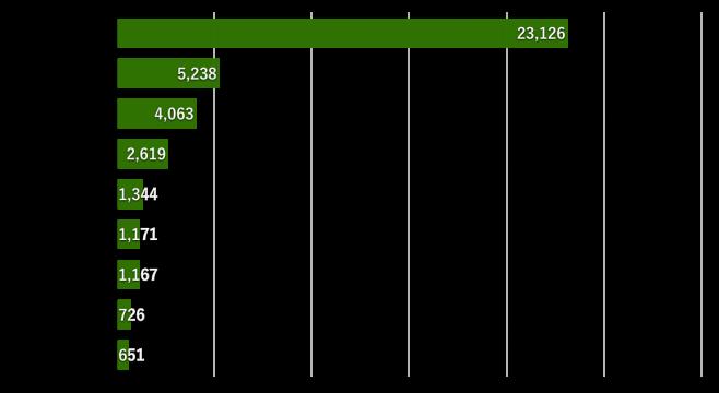 %e8%87%aa%e5%8b%95%e8%bb%8a%e3%83%a1%e3%83%bc%e3%82%ab%e3%83%bc%e5%9b%bd%e5%86%85%e3%83%a9%e3%83%b3%e3%82%ad%e3%83%b3%e3%82%b0%e3%83%bc%e7%b4%94%e5%88%a9%e7%9b%8a