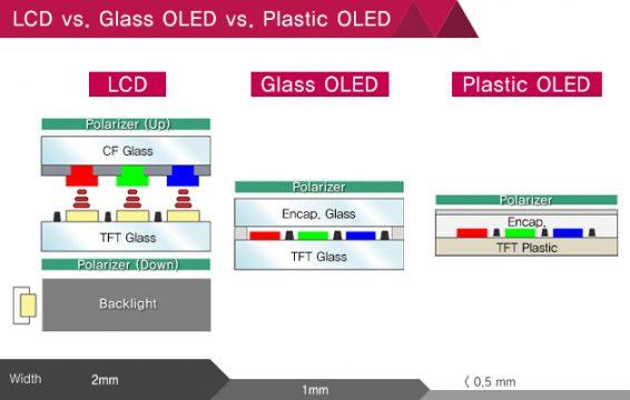 lg-display-oled