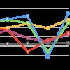 総合商社ランキング2017年:三菱・三井はV字回復、伊藤忠は最高益!