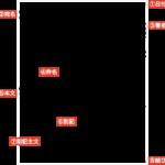 【就活】添え状(送り状)の書き方とテンプレート例文