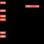 【ビジネス】資料送付メールの書き方・例文